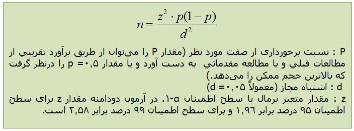 حجم نمونه برای متغیر وابسته ی کیفی