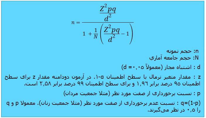حجم نمونه با فرمول کوکران در یک جامعه ی محدود